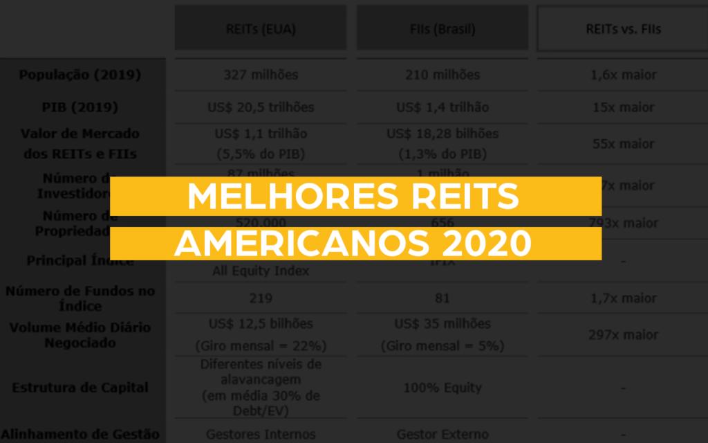 melhores reits 2020