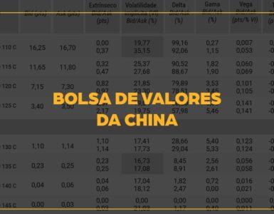 bolsa de valores da china